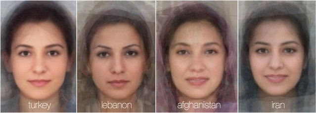 World of Averages: Typical Female Faces