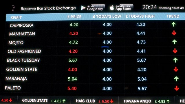 A screen showing the prices of drinks, which fluctuate similar to stock prices, is seen at the Reserve Bar Stock Exchange in the City of London, Britain July 3, 2015. (Photo by Peter Nicholls/Reuters)