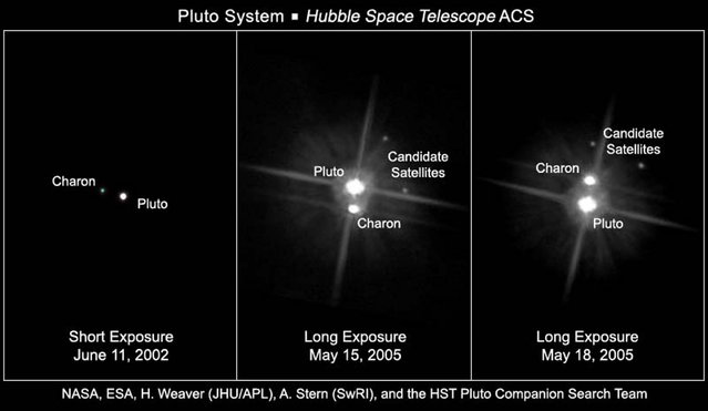 Hubble Space Telescope images, taken by the Advanced Camera for Surveys, show Pluto, its large moon Charon, and the planet's two new putative satellites June 11, 2002. (Photo by Reuters/NASA)