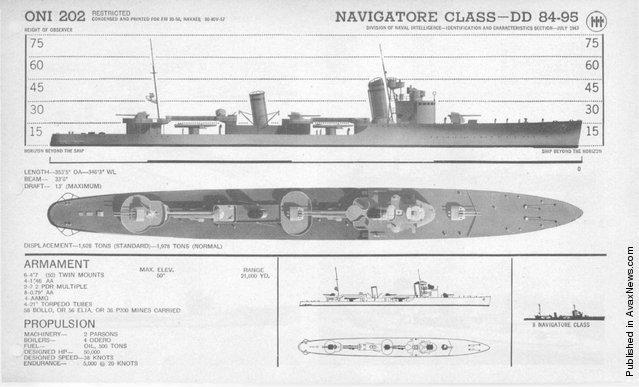ANTONIO PIGAFETTA - NAVIGATORE CLASS DD 95
