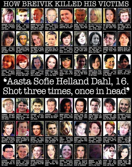 Anders Behring Breivik Victims
